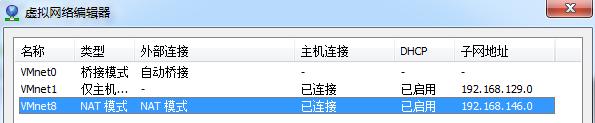 VMwareNAT6.png